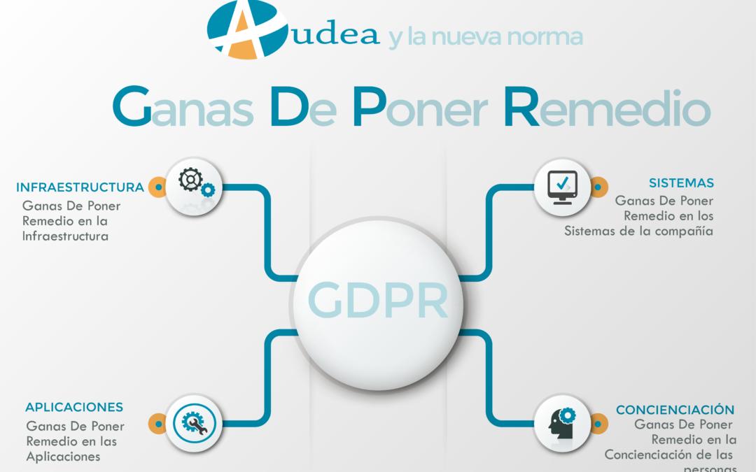 Nueva Ley GDPR-Ciberseguridad